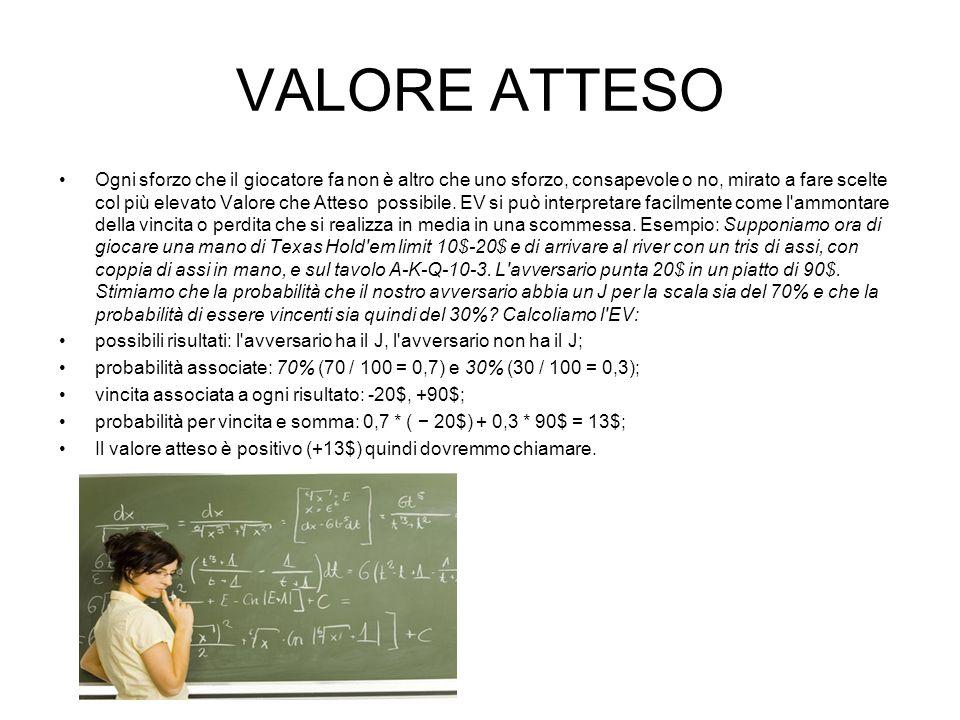 VALORE ATTESO
