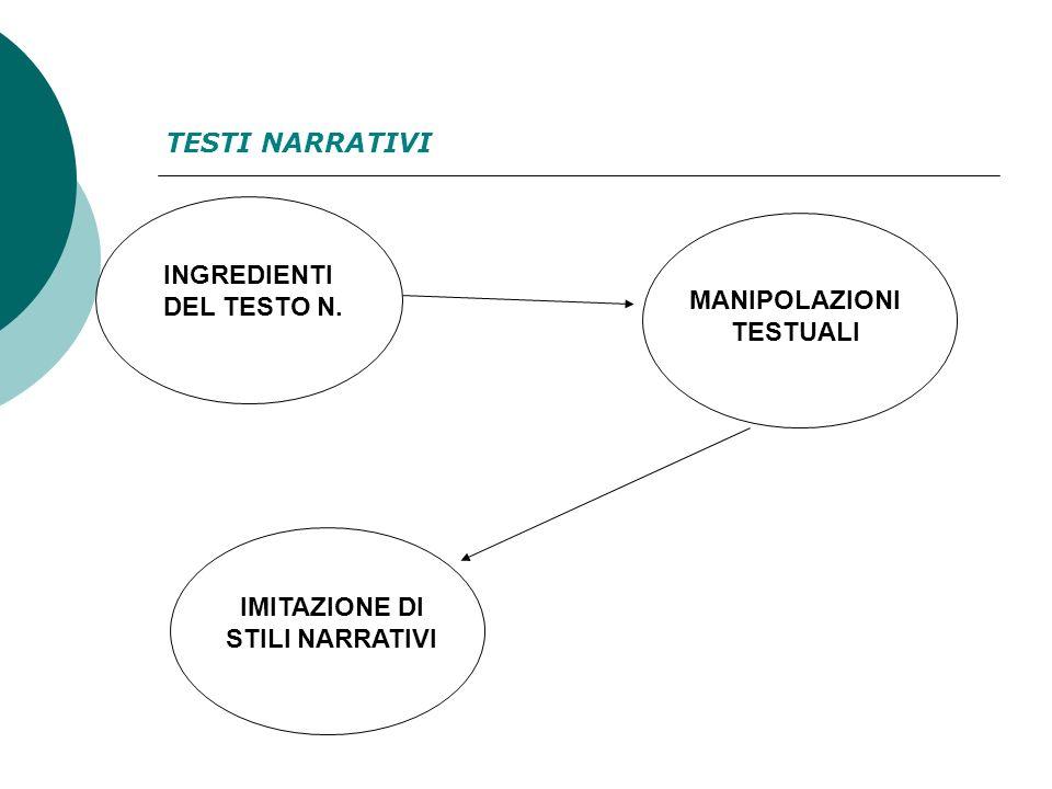 MANIPOLAZIONI TESTUALI IMITAZIONE DI STILI NARRATIVI