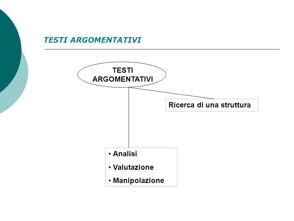 TESTI ARGOMENTATIVI TESTI ARGOMENTATIVI Ricerca di una struttura Analisi Valutazione Manipolazione