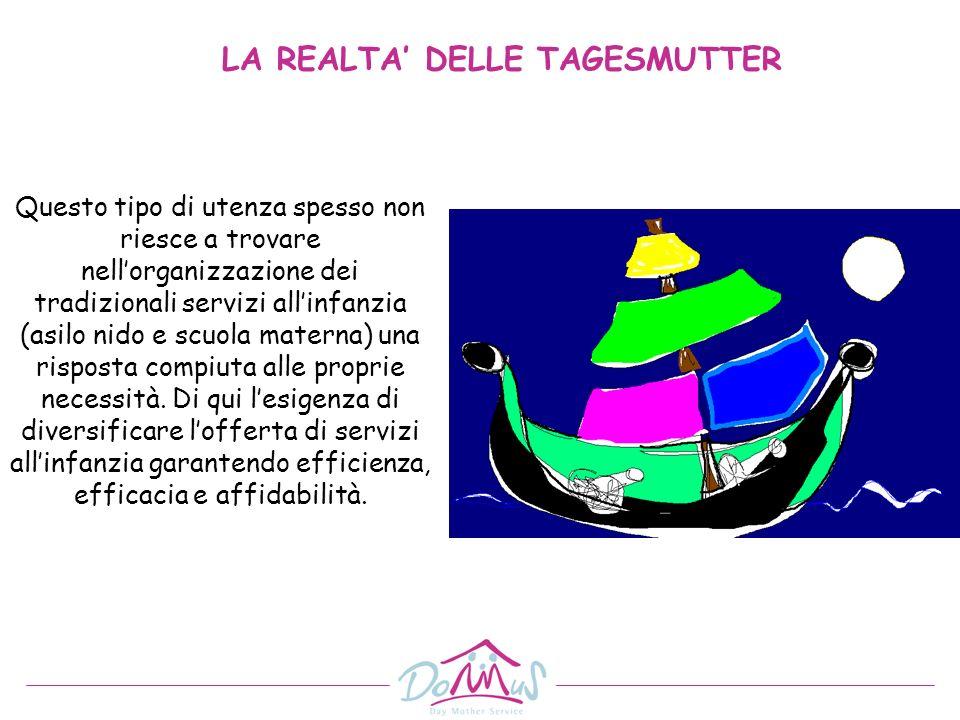 LA REALTA' DELLE TAGESMUTTER
