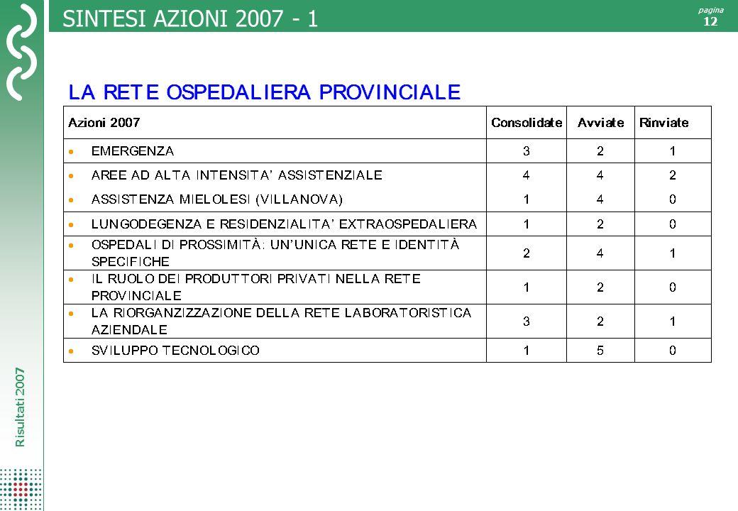 SINTESI AZIONI 2007 - 1