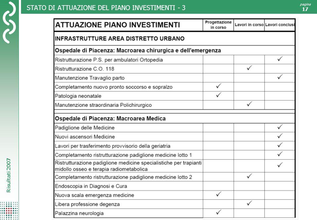STATO DI ATTUAZIONE DEL PIANO INVESTIMENTI - 3