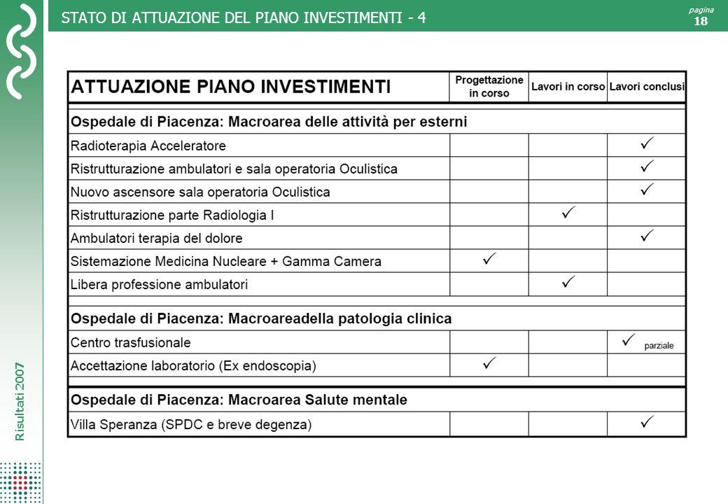 STATO DI ATTUAZIONE DEL PIANO INVESTIMENTI - 4