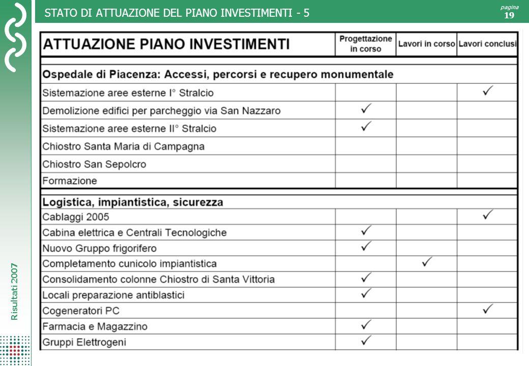STATO DI ATTUAZIONE DEL PIANO INVESTIMENTI - 5