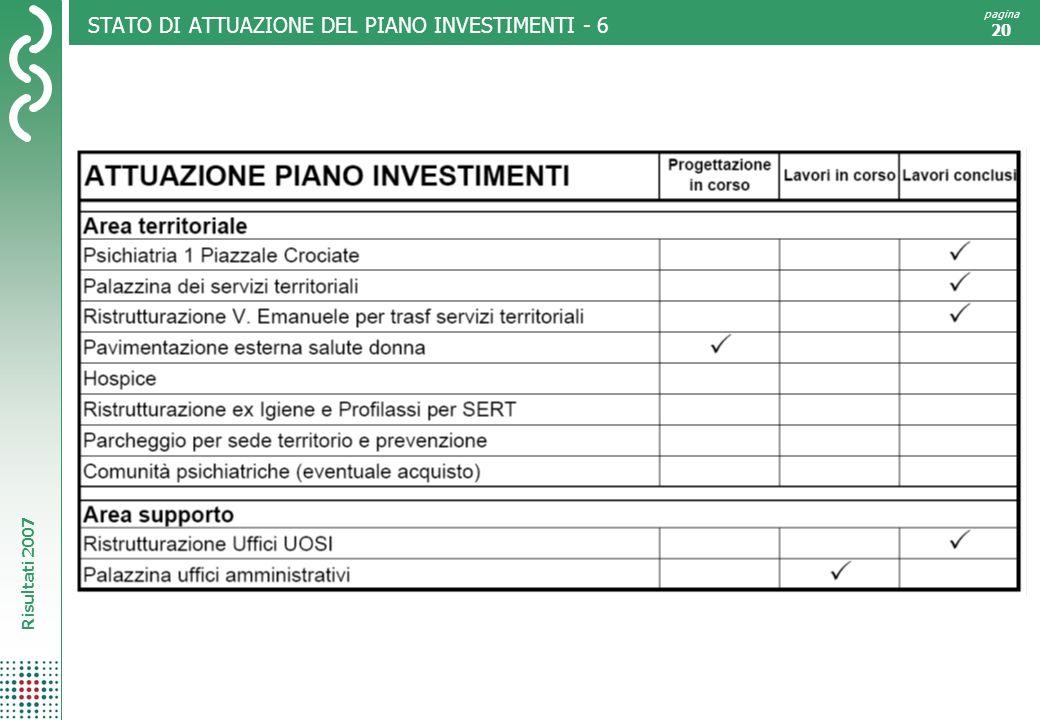 STATO DI ATTUAZIONE DEL PIANO INVESTIMENTI - 6
