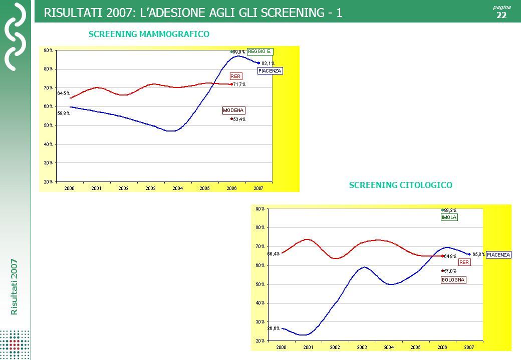 RISULTATI 2007: L'ADESIONE AGLI GLI SCREENING - 1