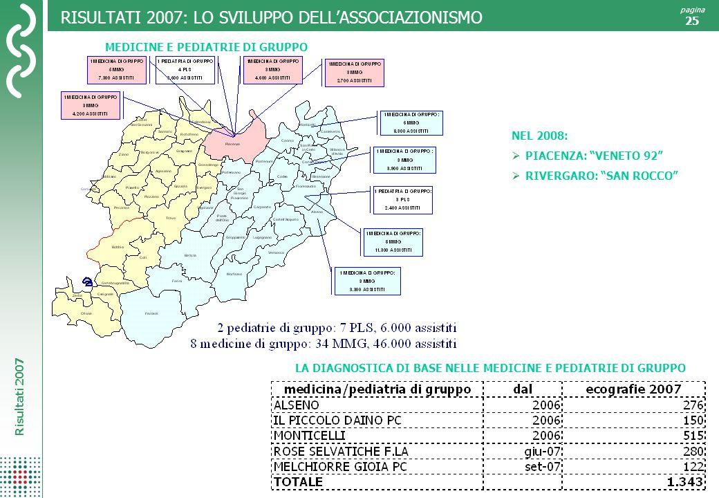 RISULTATI 2007: LO SVILUPPO DELL'ASSOCIAZIONISMO