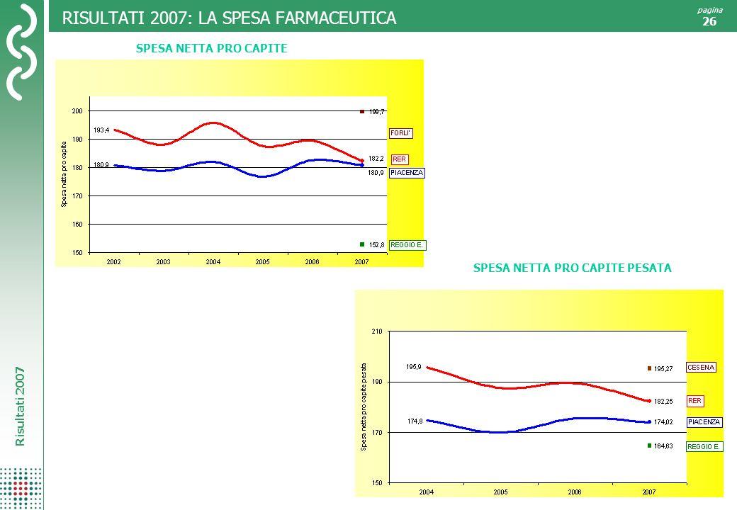 RISULTATI 2007: LA SPESA FARMACEUTICA
