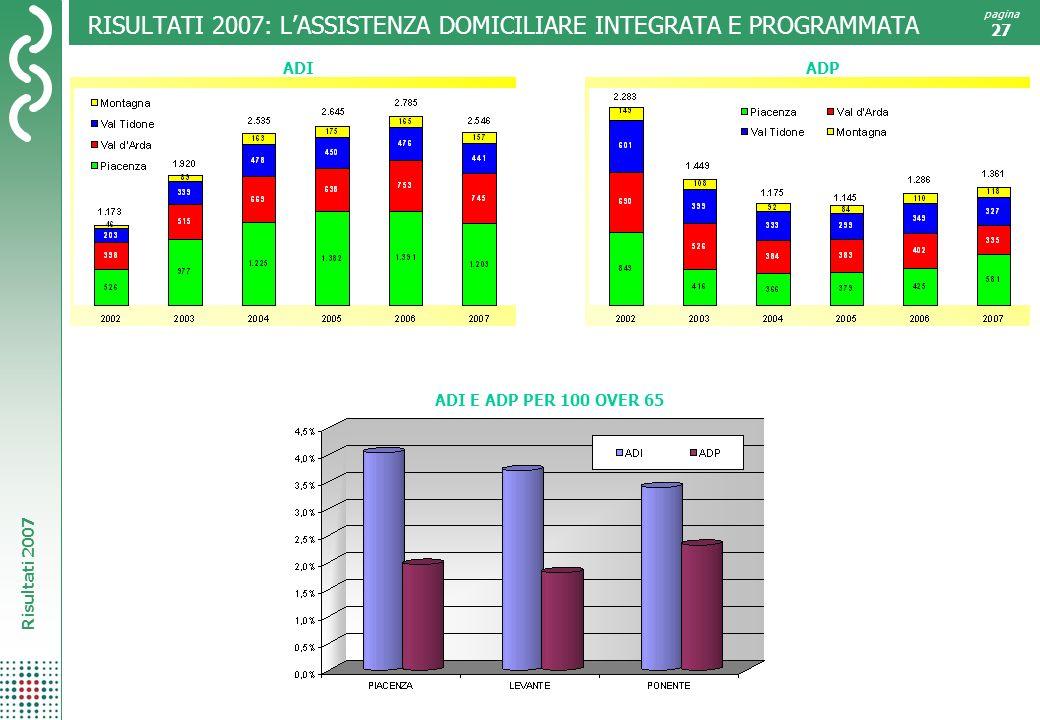RISULTATI 2007: L'ASSISTENZA DOMICILIARE INTEGRATA E PROGRAMMATA