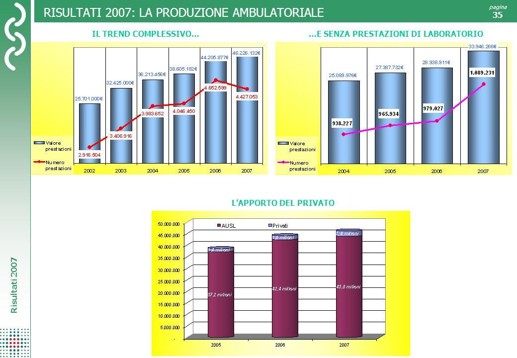 RISULTATI 2007: LA PRODUZIONE AMBULATORIALE