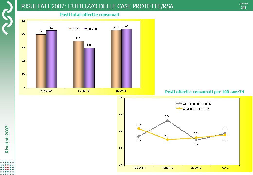 RISULTATI 2007: L'UTILIZZO DELLE CASE PROTETTE/RSA