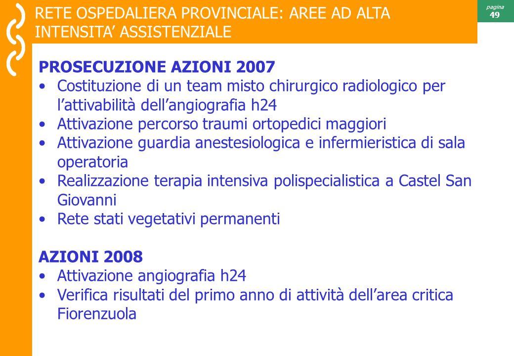 RETE OSPEDALIERA PROVINCIALE: AREE AD ALTA INTENSITA' ASSISTENZIALE
