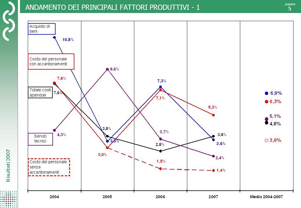 ANDAMENTO DEI PRINCIPALI FATTORI PRODUTTIVI - 1