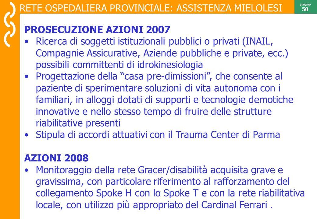 RETE OSPEDALIERA PROVINCIALE: ASSISTENZA MIELOLESI