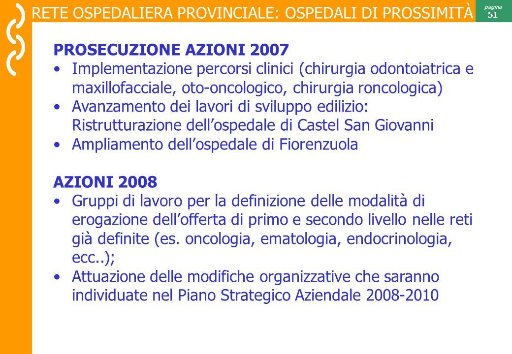 RETE OSPEDALIERA PROVINCIALE: OSPEDALI DI PROSSIMITÀ