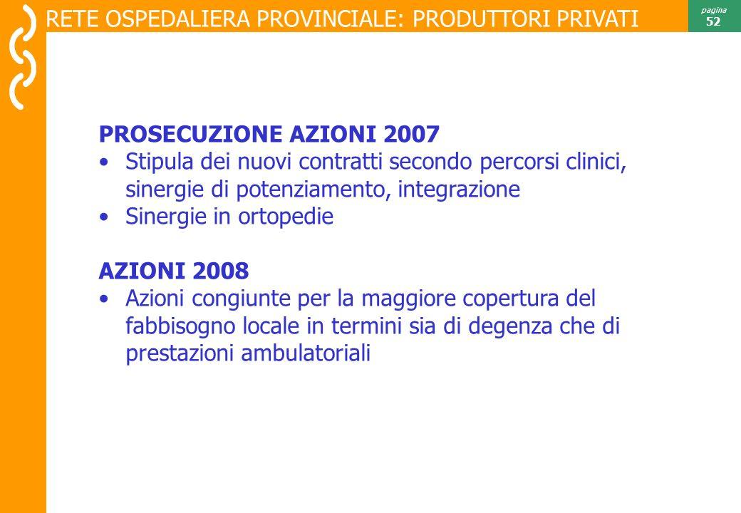 RETE OSPEDALIERA PROVINCIALE: PRODUTTORI PRIVATI