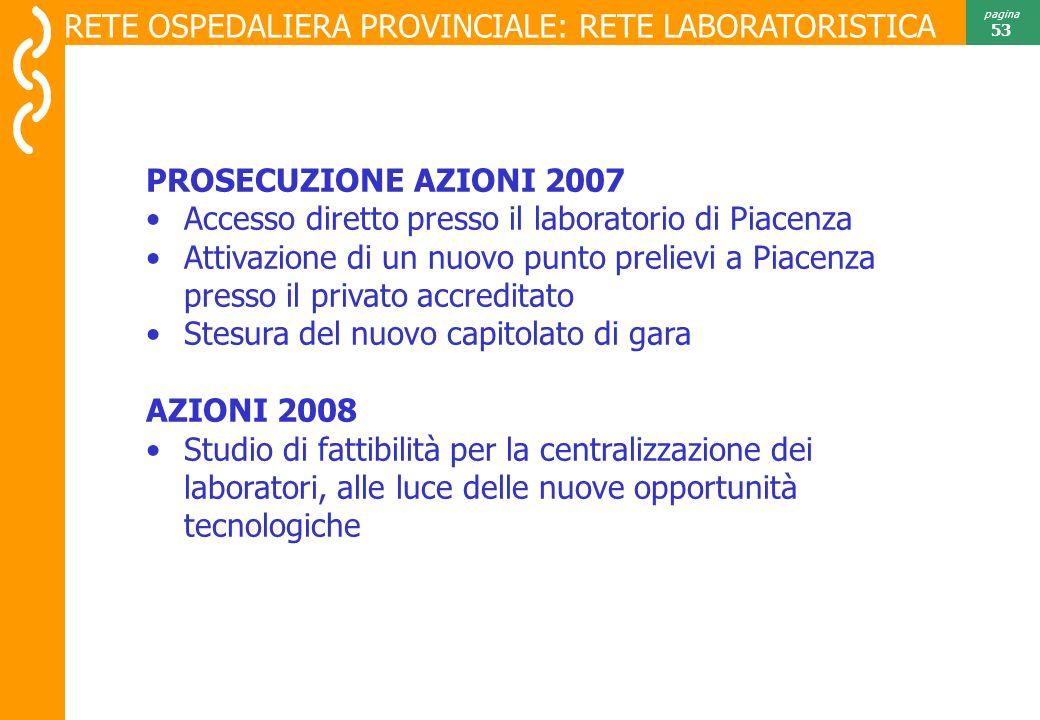RETE OSPEDALIERA PROVINCIALE: RETE LABORATORISTICA
