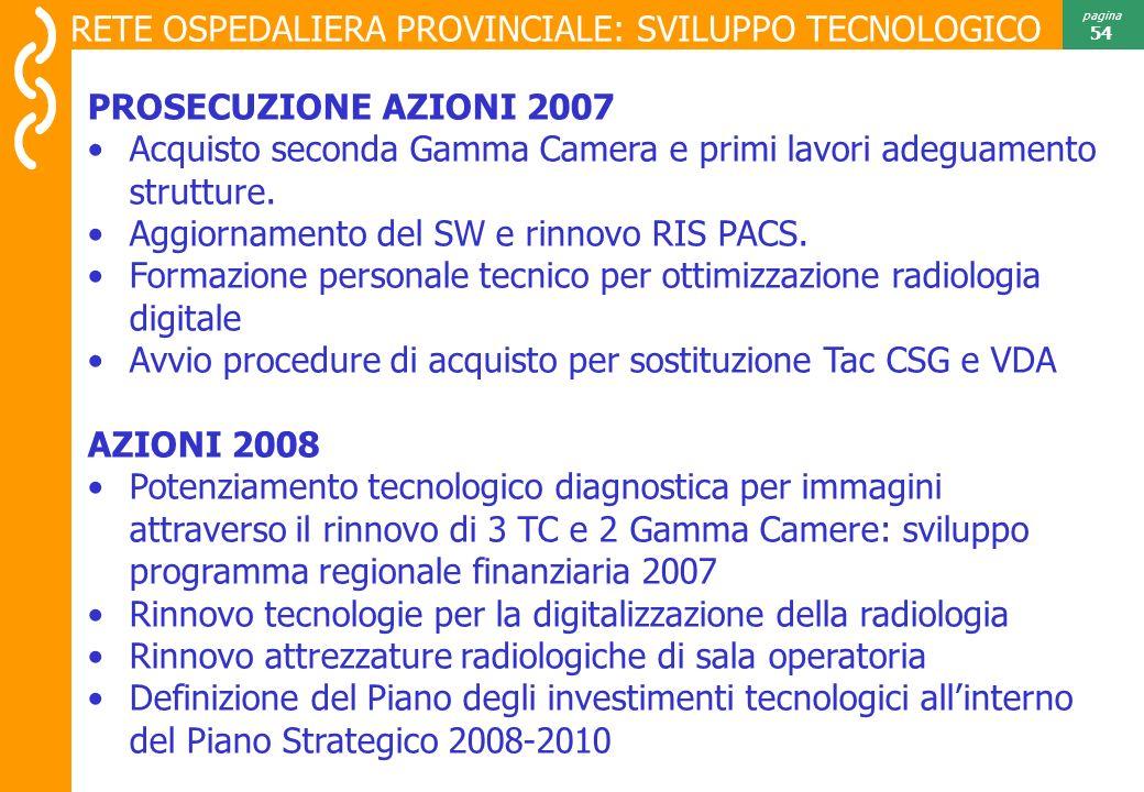 RETE OSPEDALIERA PROVINCIALE: SVILUPPO TECNOLOGICO