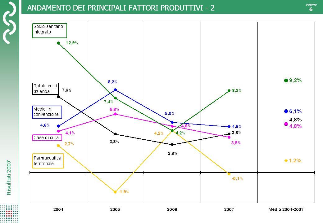 ANDAMENTO DEI PRINCIPALI FATTORI PRODUTTIVI - 2