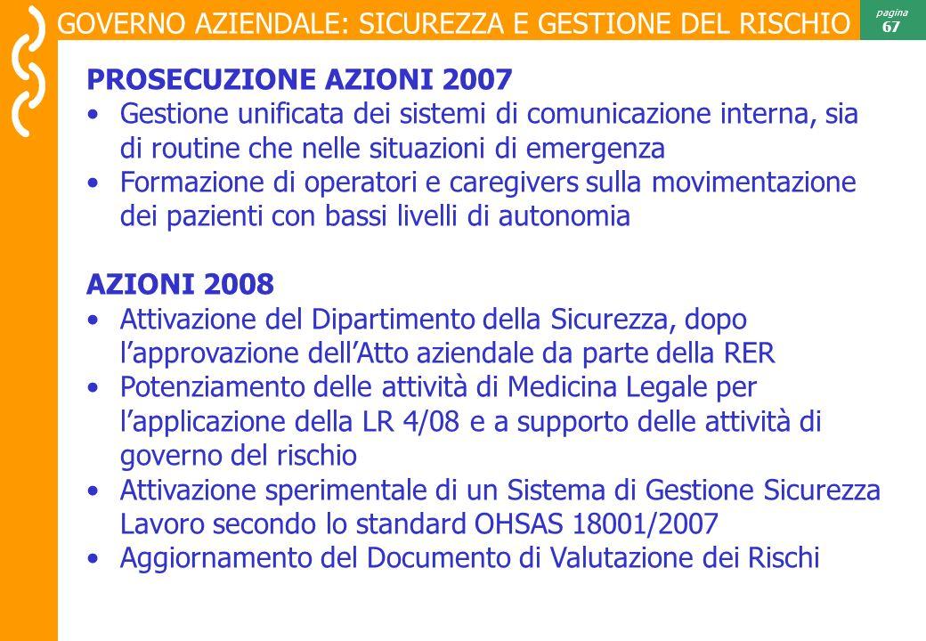 GOVERNO AZIENDALE: SICUREZZA E GESTIONE DEL RISCHIO
