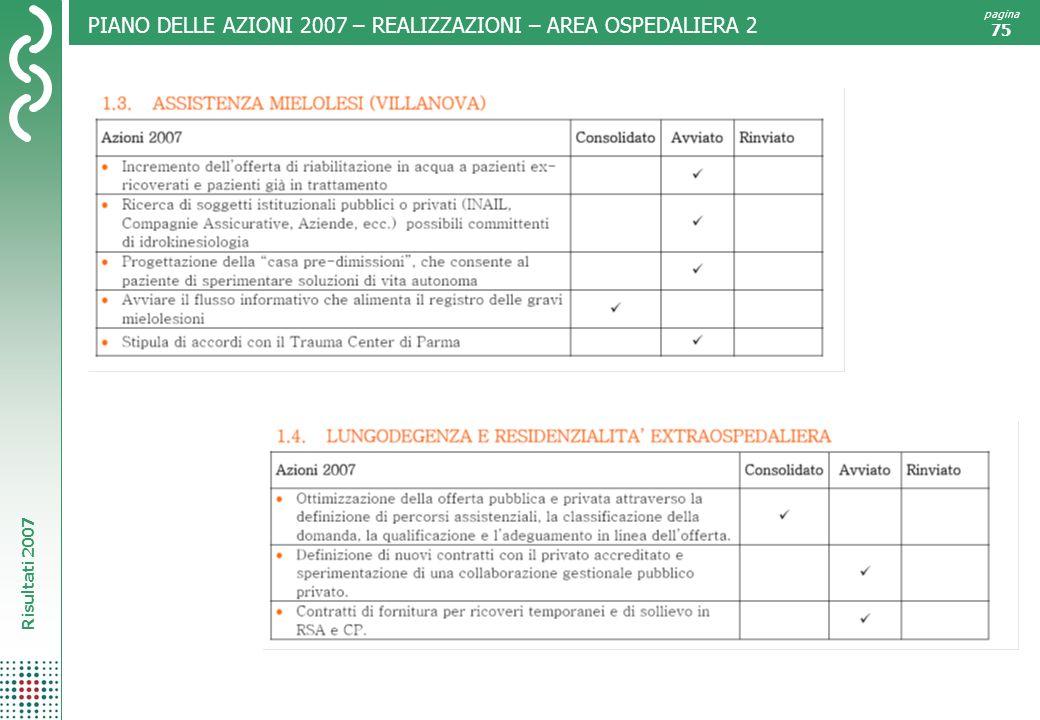 PIANO DELLE AZIONI 2007 – REALIZZAZIONI – AREA OSPEDALIERA 2