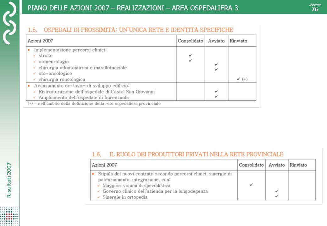 PIANO DELLE AZIONI 2007 – REALIZZAZIONI – AREA OSPEDALIERA 3