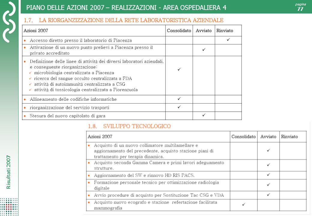 PIANO DELLE AZIONI 2007 – REALIZZAZIONI - AREA OSPEDALIERA 4