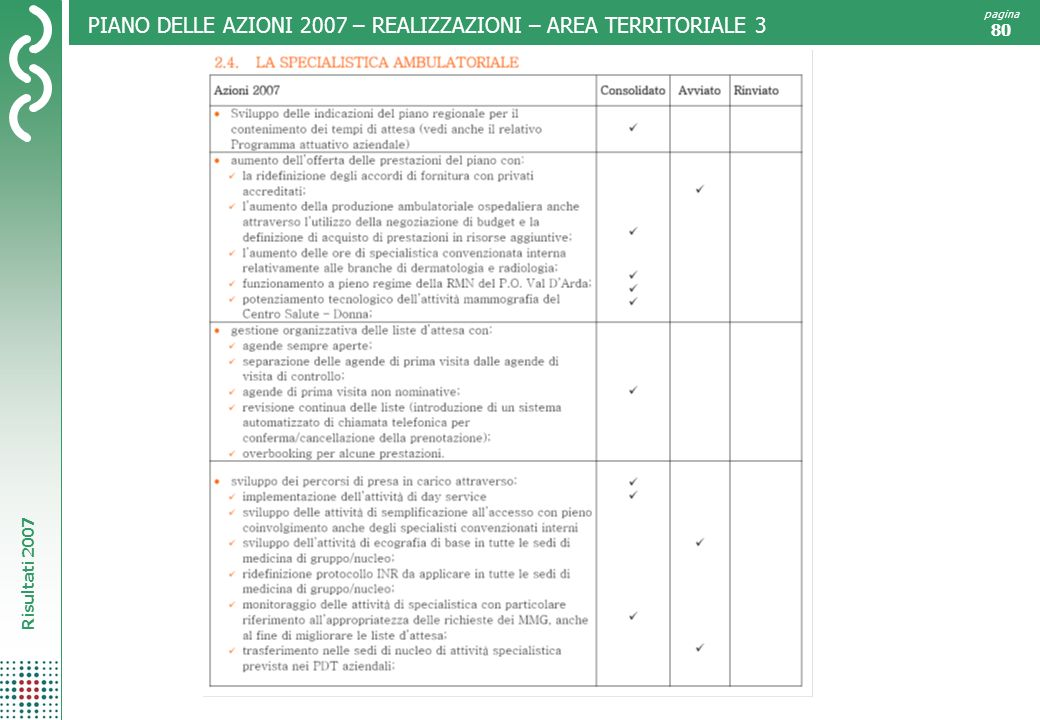PIANO DELLE AZIONI 2007 – REALIZZAZIONI – AREA TERRITORIALE 3