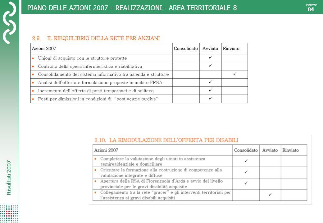 PIANO DELLE AZIONI 2007 – REALIZZAZIONI - AREA TERRITORIALE 8
