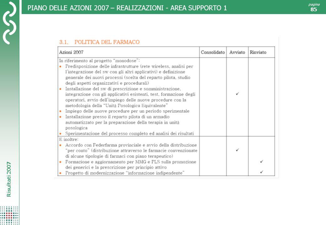 PIANO DELLE AZIONI 2007 – REALIZZAZIONI - AREA SUPPORTO 1