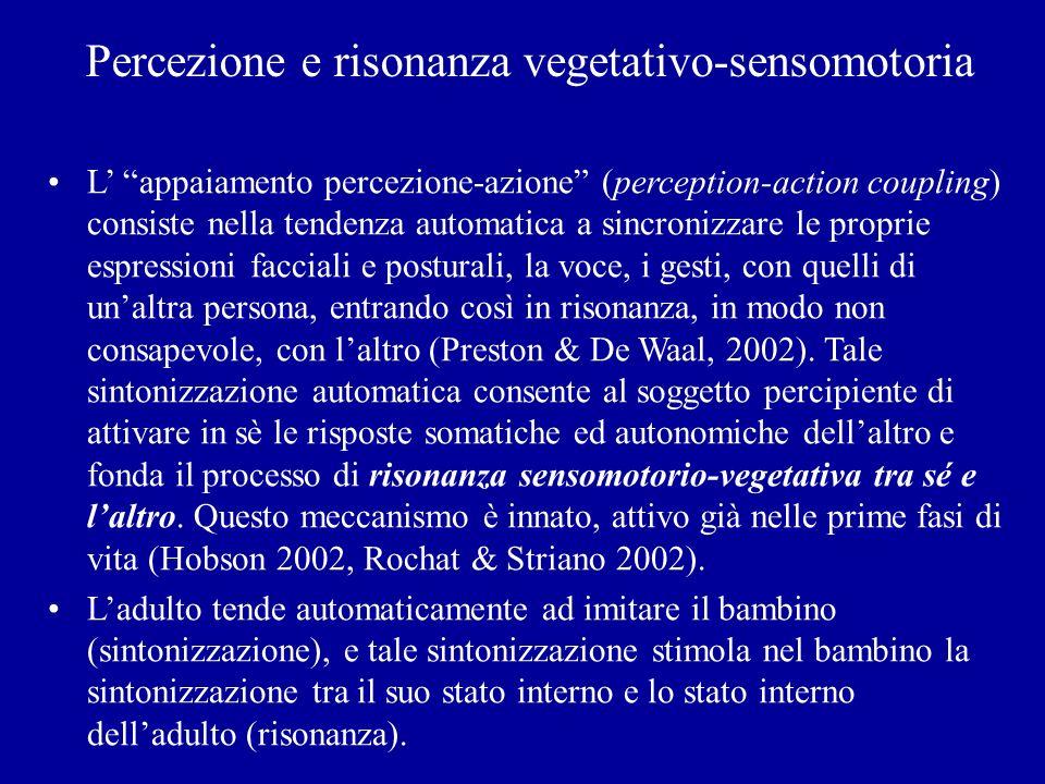 Percezione e risonanza vegetativo-sensomotoria