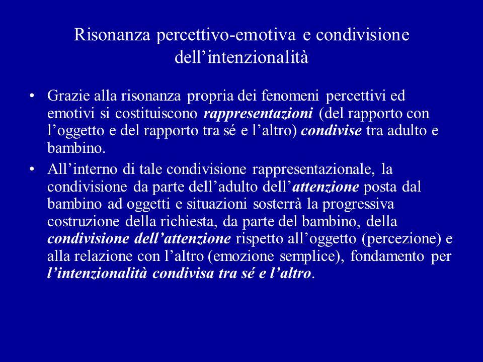 Risonanza percettivo-emotiva e condivisione dell'intenzionalità