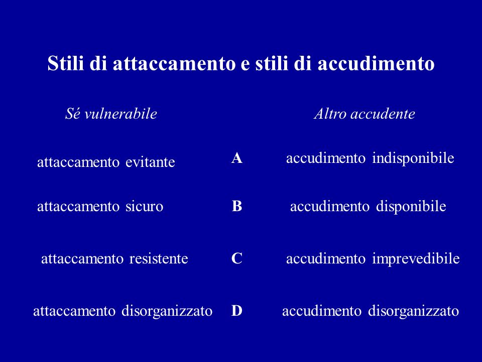 Stili di attaccamento e stili di accudimento