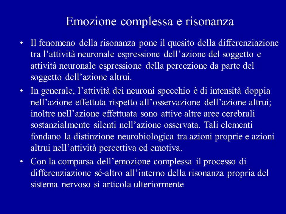 Emozione complessa e risonanza
