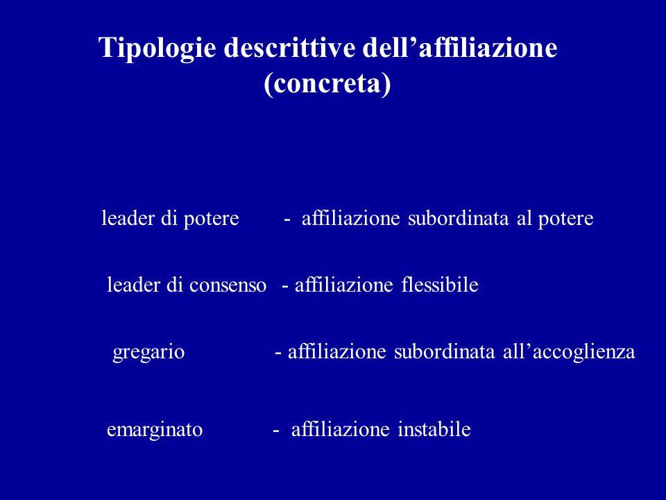 Tipologie descrittive dell'affiliazione (concreta)