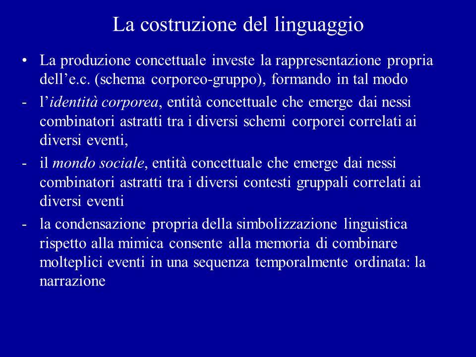 La costruzione del linguaggio