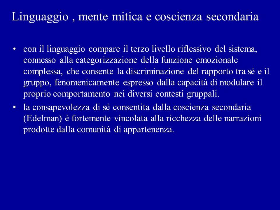 Linguaggio , mente mitica e coscienza secondaria