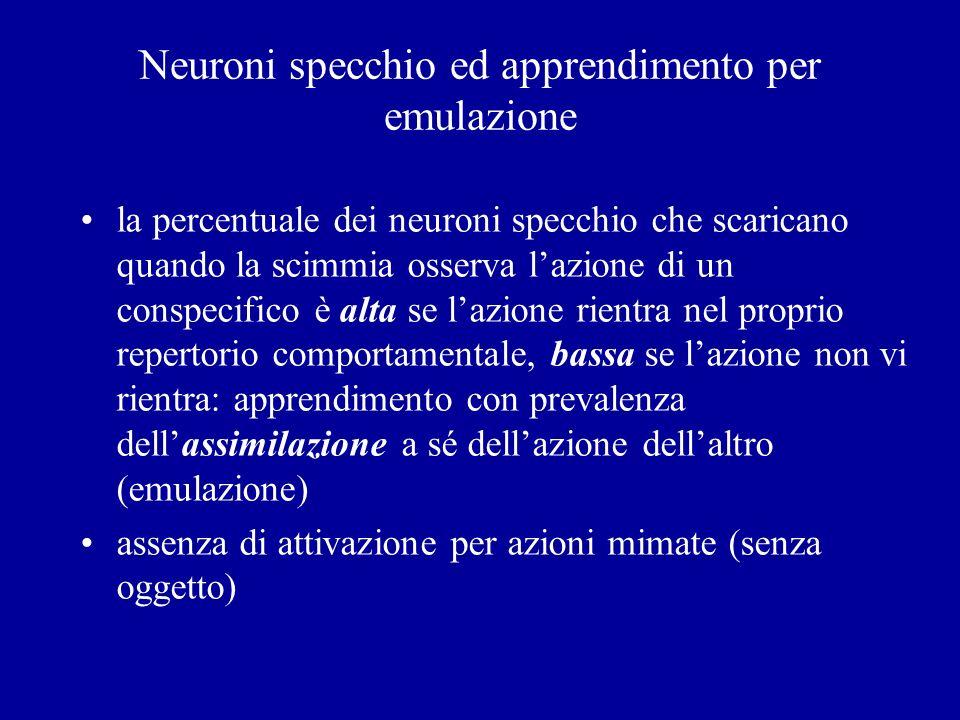 Neuroni specchio ed apprendimento per emulazione