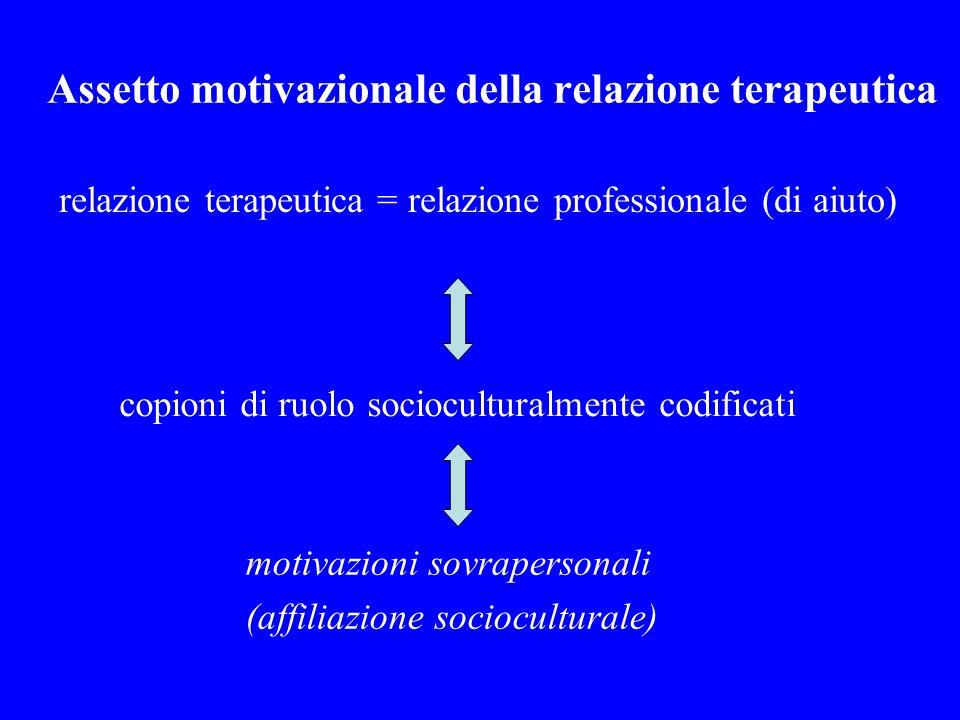 Assetto motivazionale della relazione terapeutica