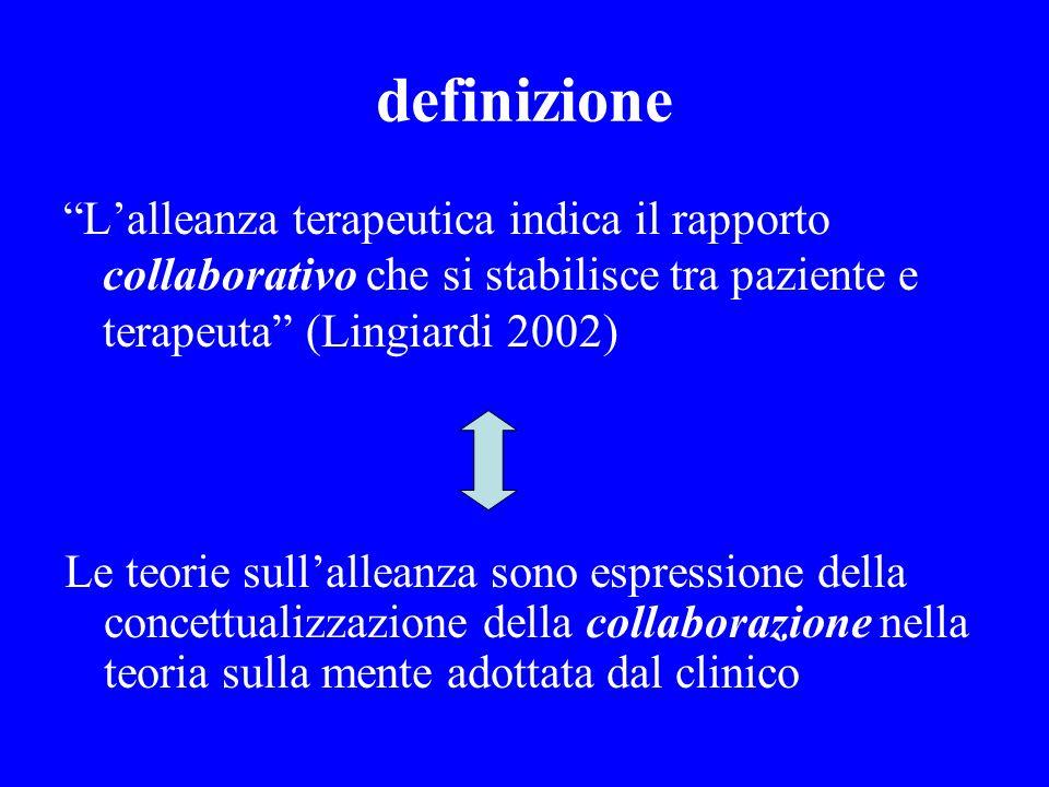 definizione L'alleanza terapeutica indica il rapporto collaborativo che si stabilisce tra paziente e terapeuta (Lingiardi 2002)