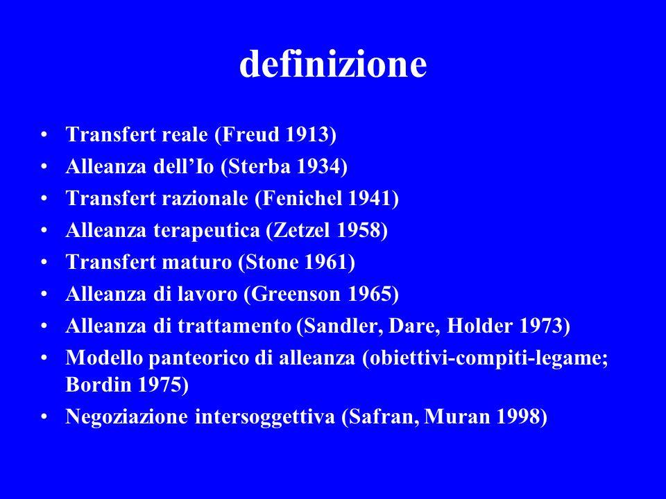 definizione Transfert reale (Freud 1913)