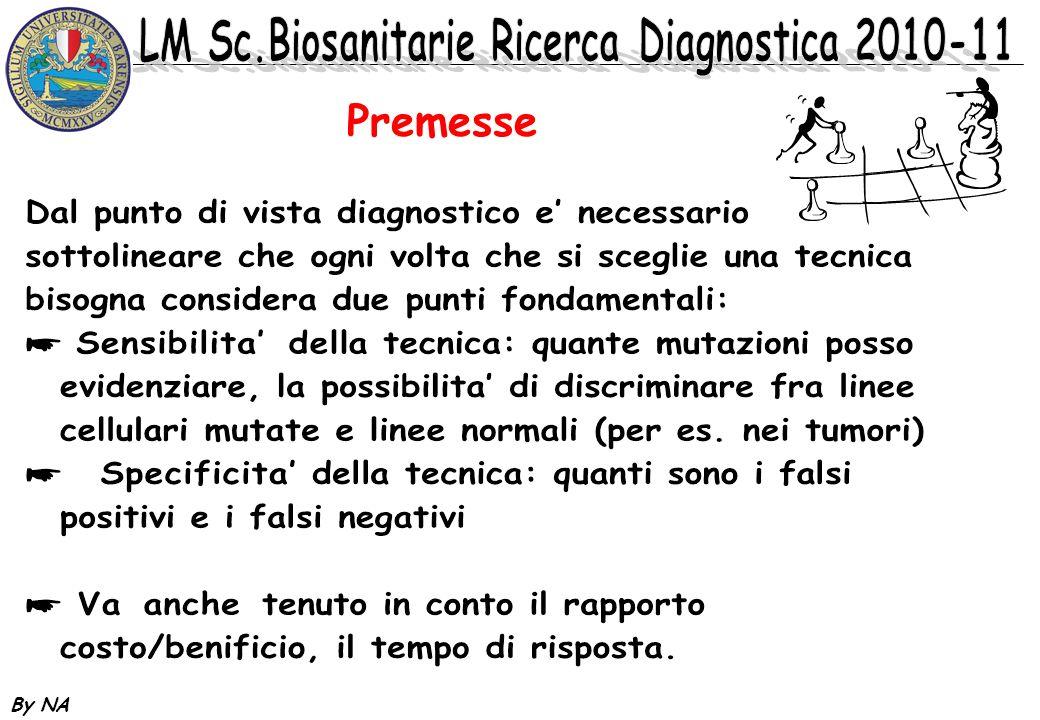 Premesse By NA