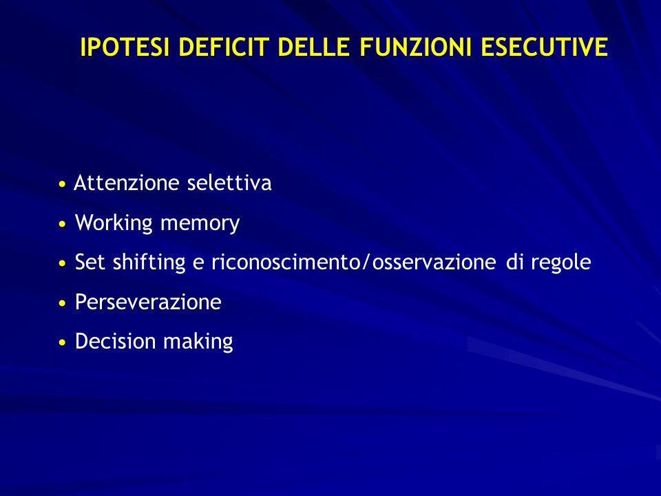 IPOTESI DEFICIT DELLE FUNZIONI ESECUTIVE