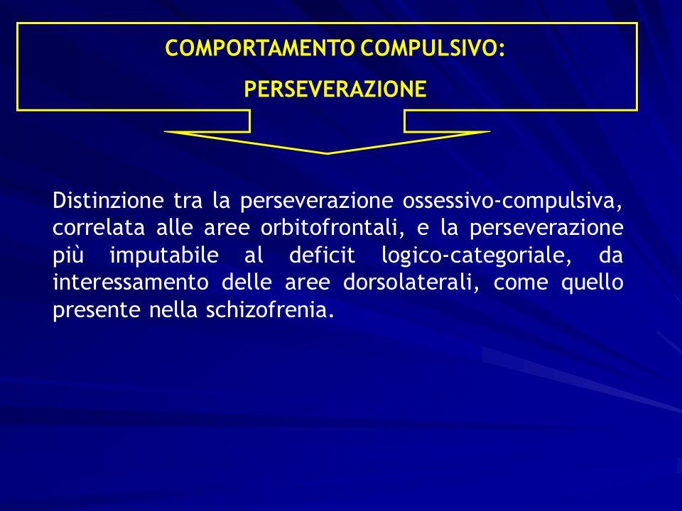 COMPORTAMENTO COMPULSIVO: