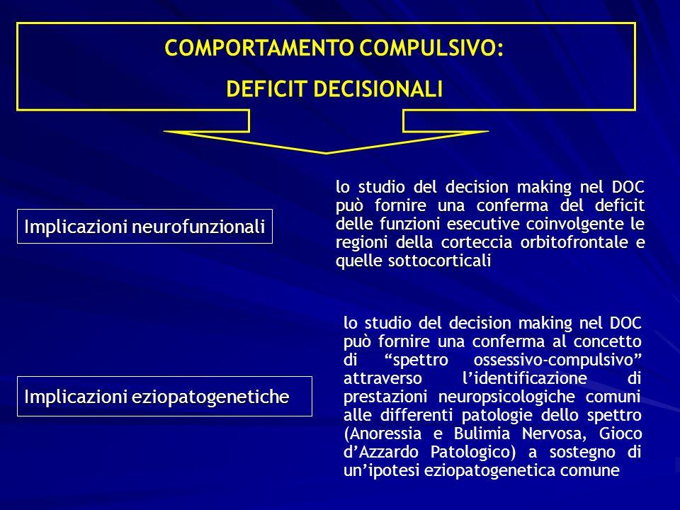 Implicazioni neurofunzionali