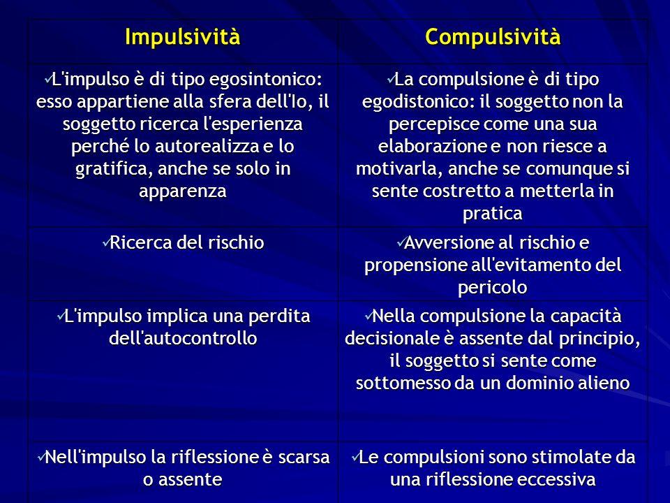 Impulsività Compulsività