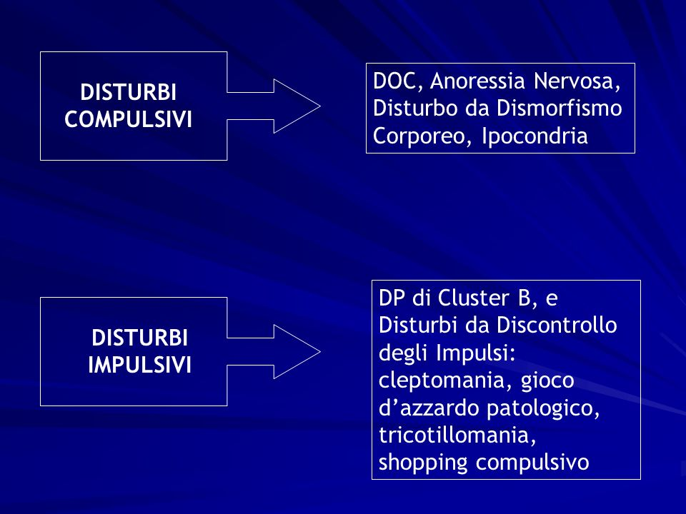 DOC, Anoressia Nervosa, Disturbo da Dismorfismo Corporeo, Ipocondria