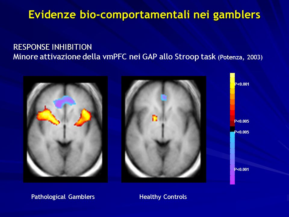 Evidenze bio-comportamentali nei gamblers