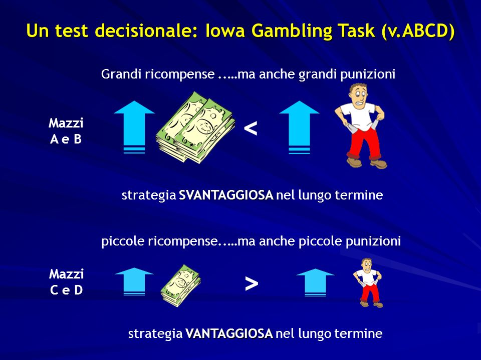 Un test decisionale: Iowa Gambling Task (v.ABCD)