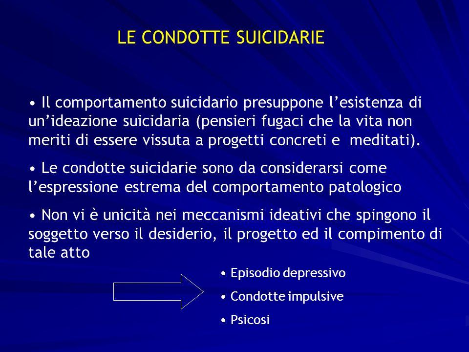 LE CONDOTTE SUICIDARIE